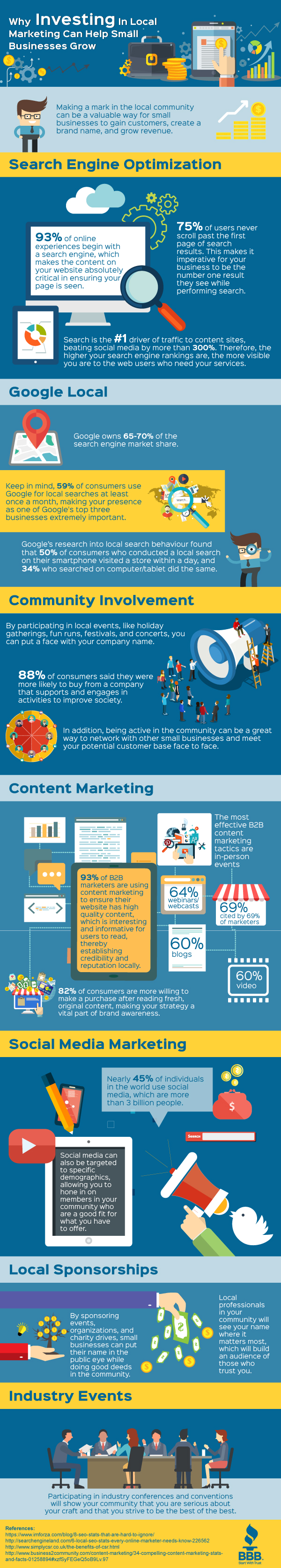 local-marketing infographic
